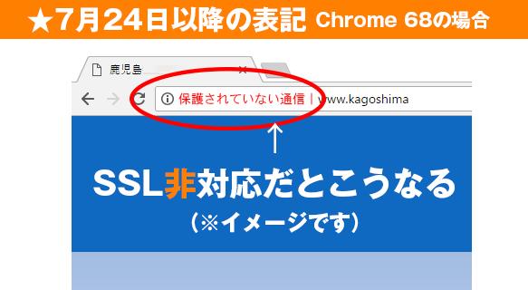 SSL非対応